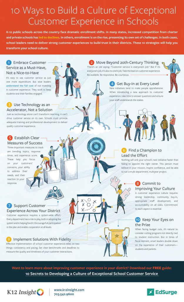 customer experience in schools infographic