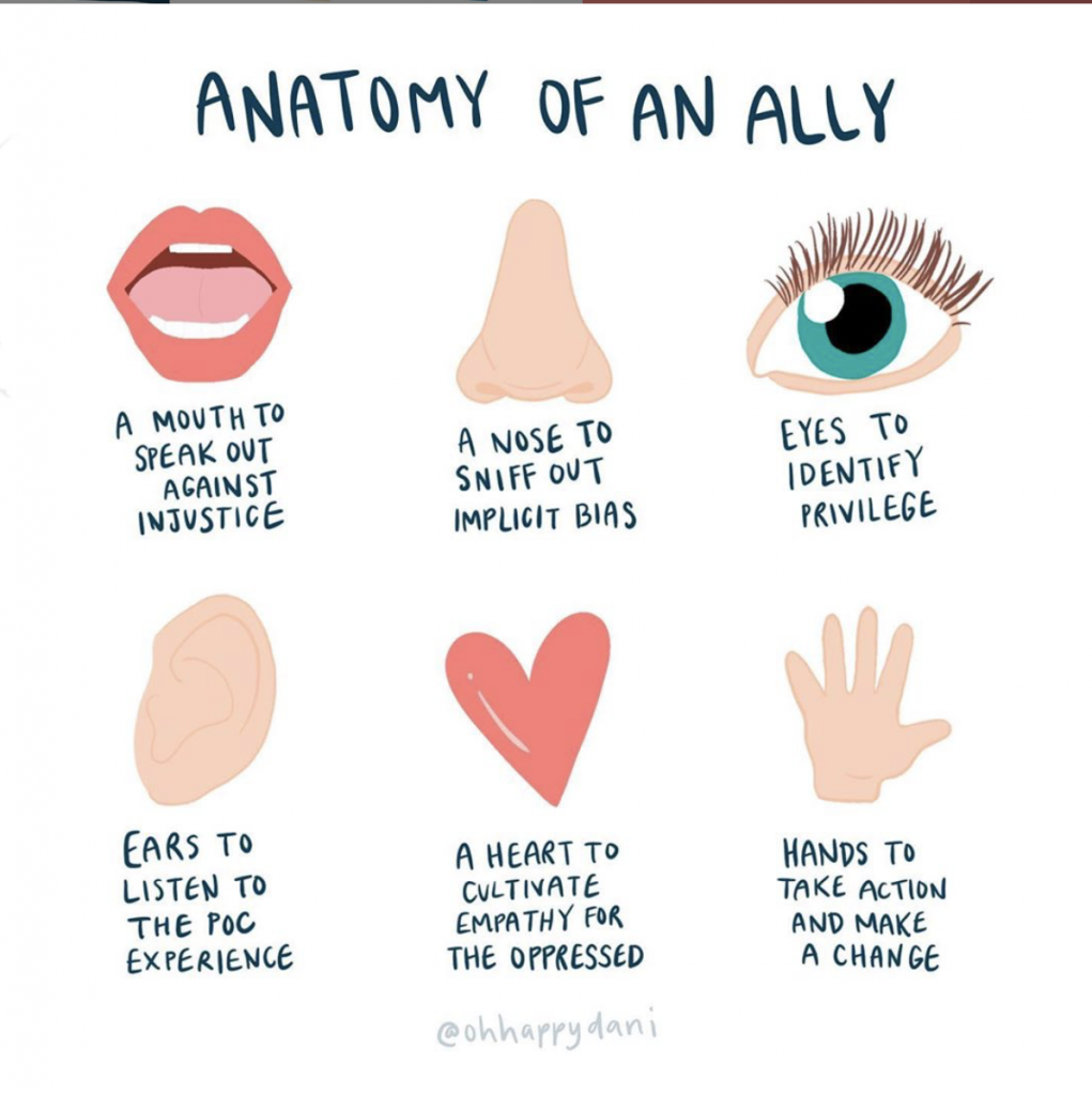 Anatomy of an ally