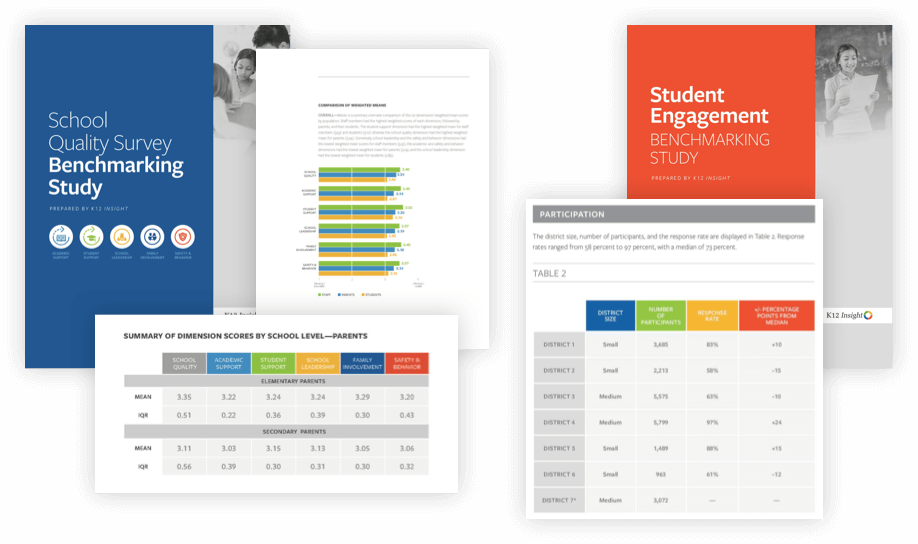 Benchmark your findings against other schools